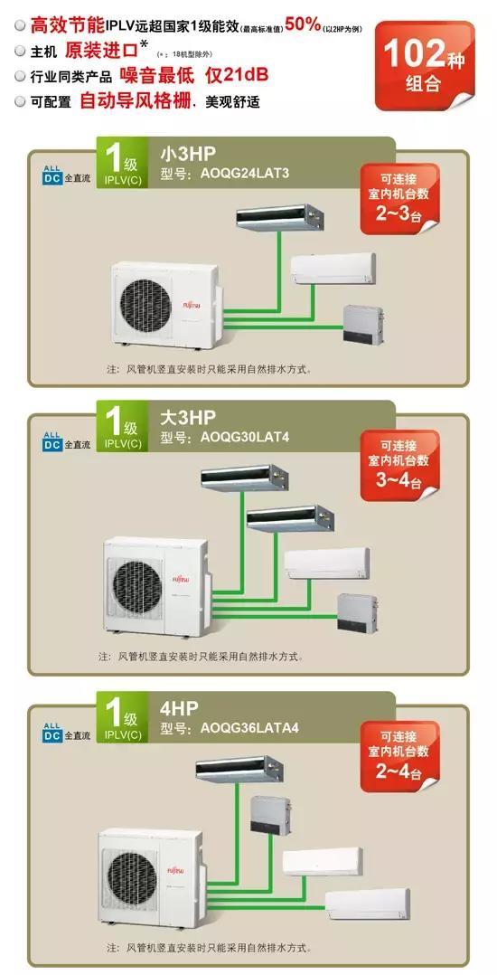 「富士通将军」JⅡ-S系列家用中央空调