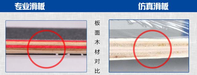 如何辨别专业滑板和仿真滑板?初学者买什么滑板?