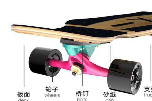推荐几款500元以内的四轮滑板