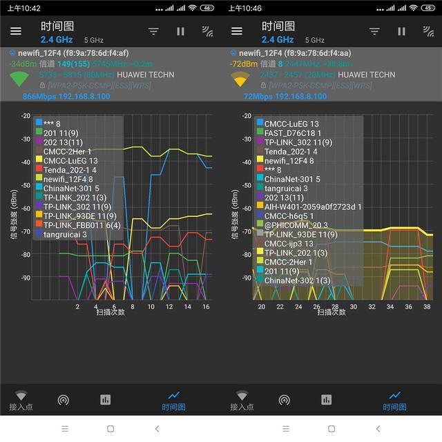 华为移动路由4G路由2 Pro评测:双宽带,不限速,不掉线